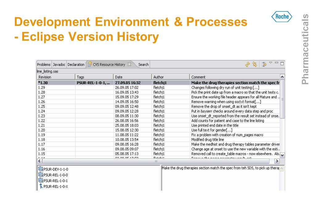 Development Environment & Processes - Eclipse Version History