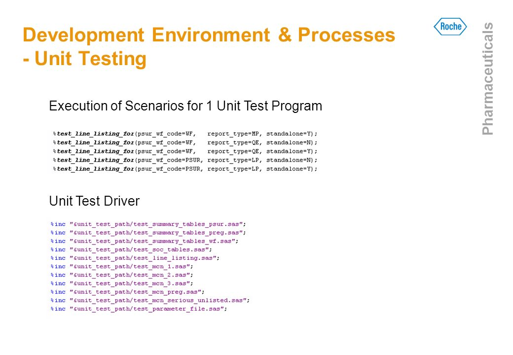 Development Environment & Processes - Unit Testing