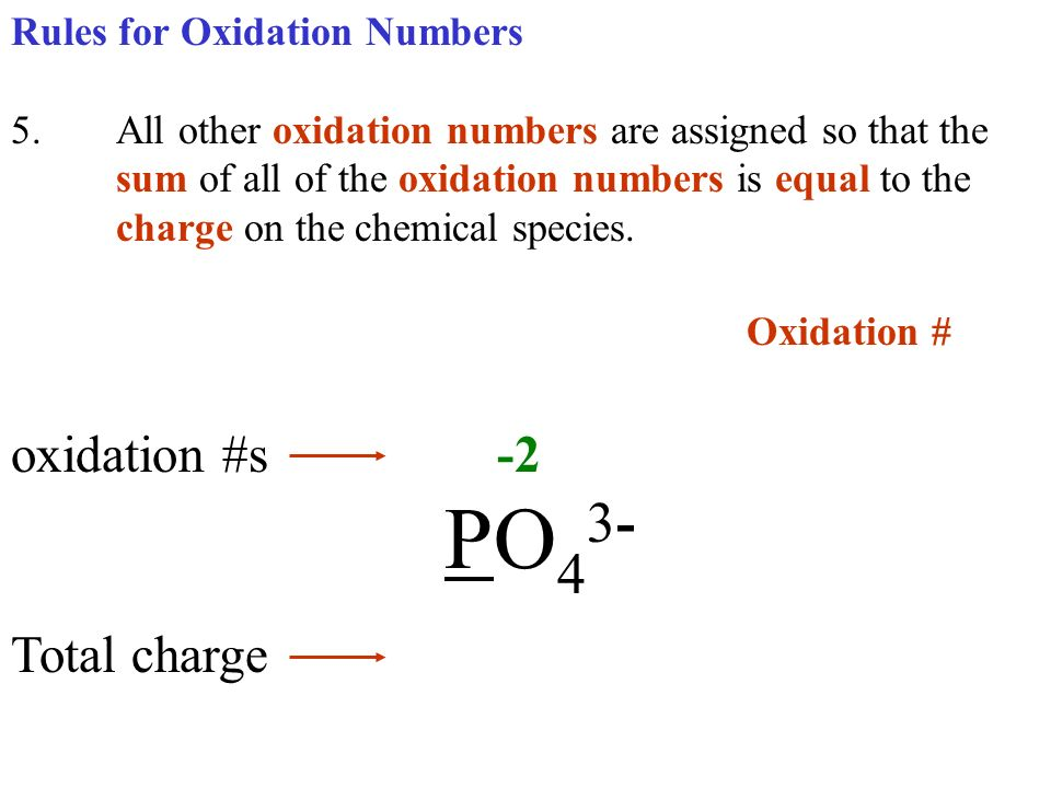 Oxidation # oxidation #s -2 PO43- Total charge