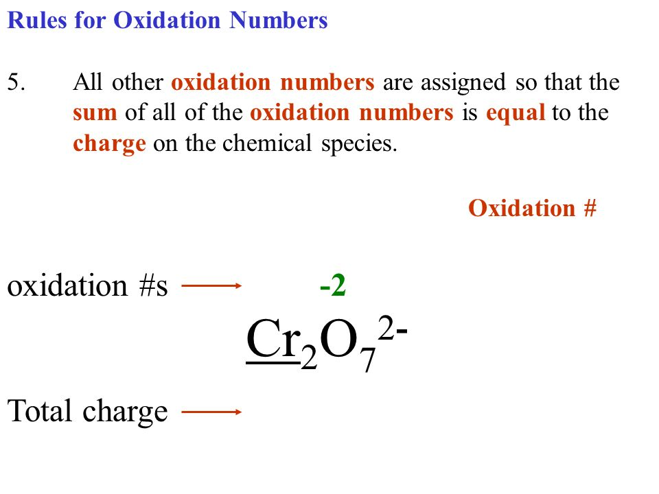 Oxidation # oxidation #s -2 Cr2O72- Total charge