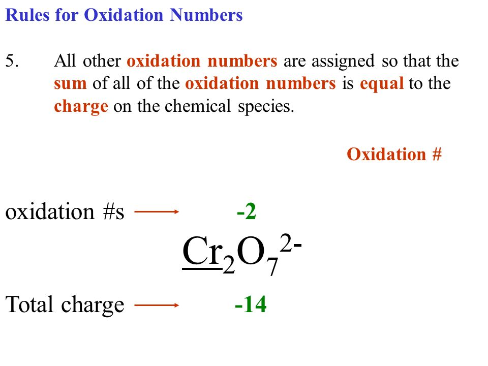 Oxidation # oxidation #s -2 Cr2O72- Total charge -14