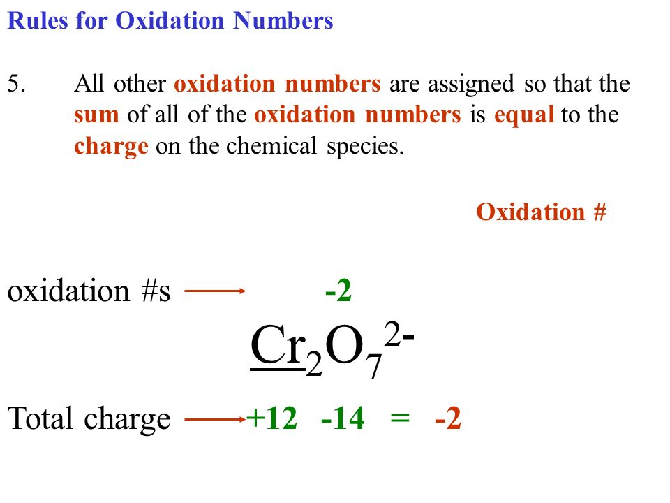 Oxidation # oxidation #s -2 Cr2O72- Total charge +12 -14 = -2