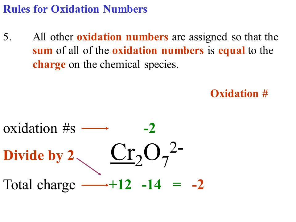 Oxidation # oxidation #s -2 Divide by 2 Cr2O72-