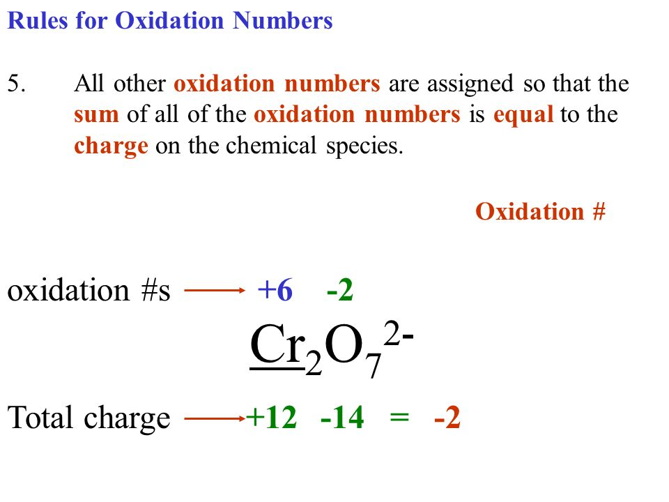 Oxidation # oxidation #s +6 -2 Cr2O72- Total charge +12 -14 = -2