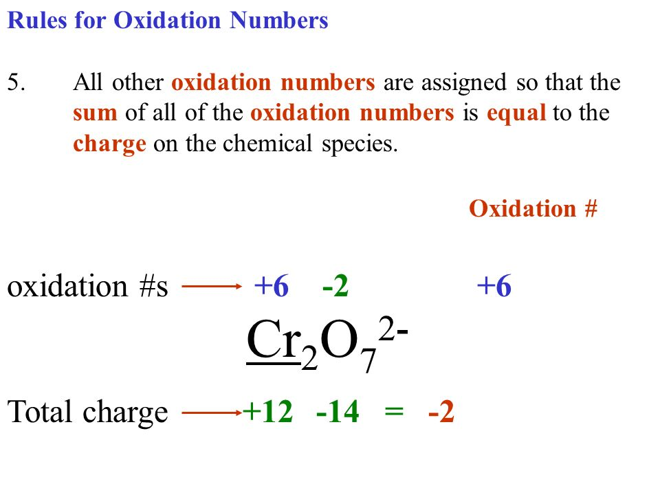 Oxidation # oxidation #s +6 -2 +6 Cr2O72- Total charge +12 -14 = -2