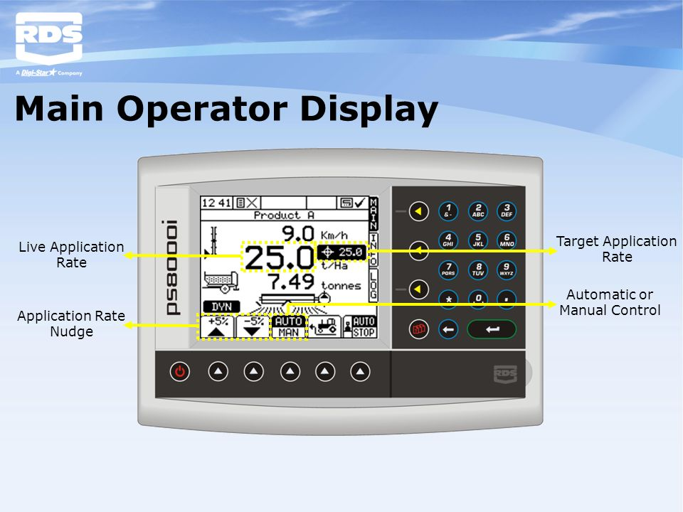 Main Operator Display Target Application Rate Live Application Rate