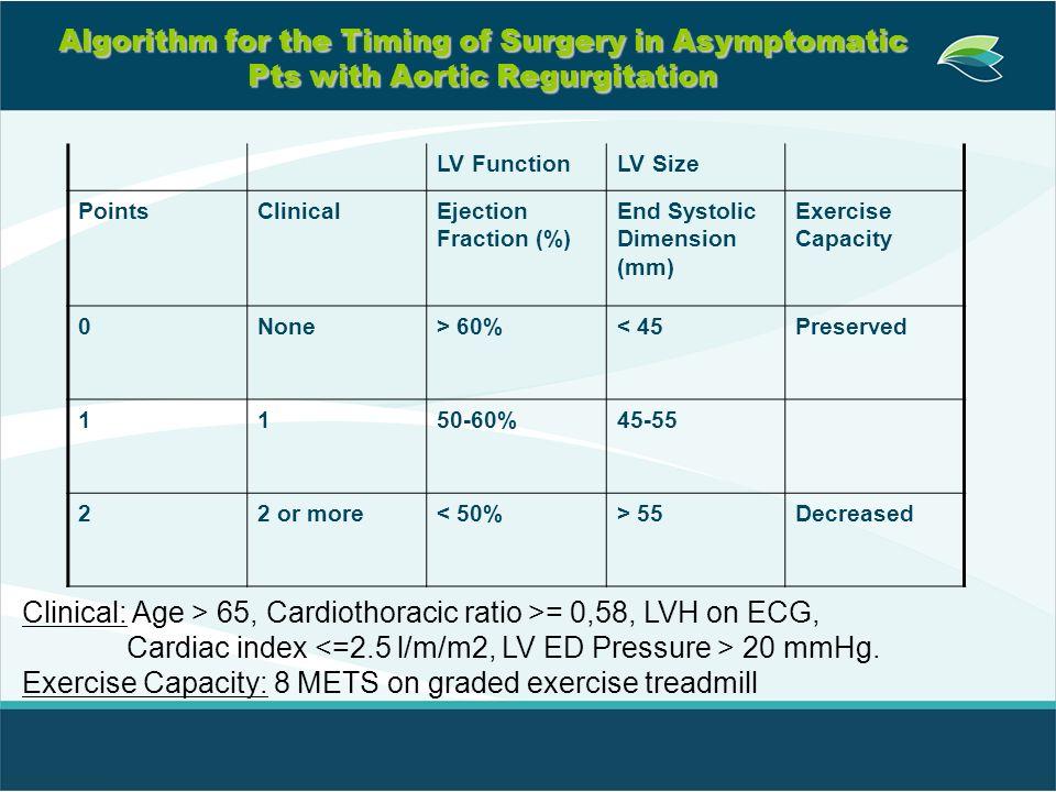 Clinical: Age > 65, Cardiothoracic ratio >= 0,58, LVH on ECG,