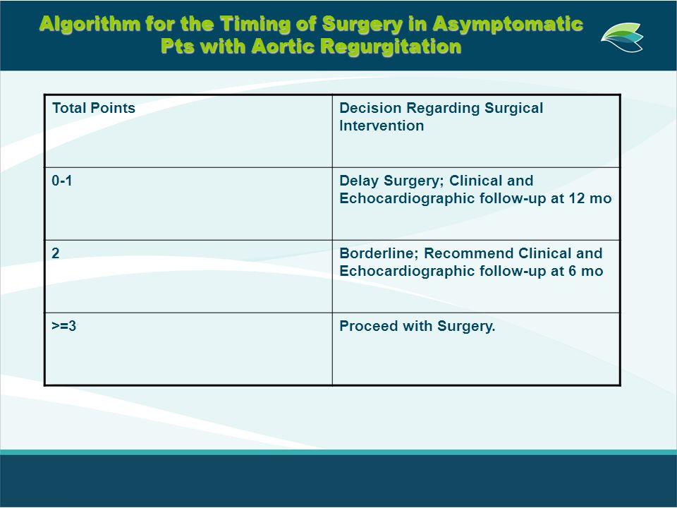 Algorithm for the Timing of Surgery in Asymptomatic Pts with Aortic Regurgitation