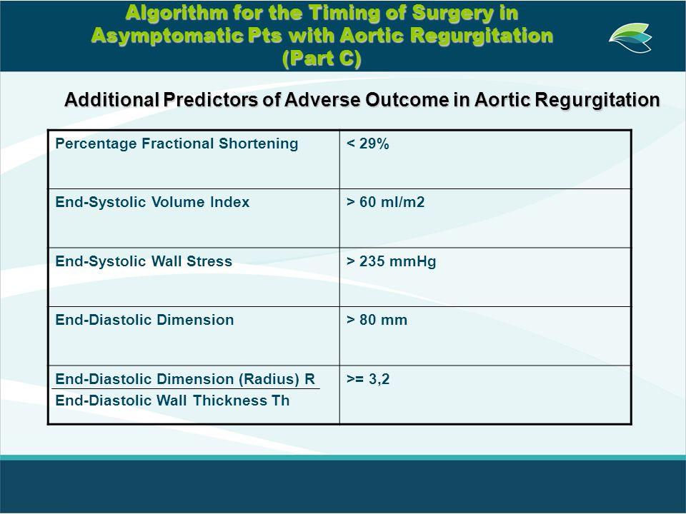 Additional Predictors of Adverse Outcome in Aortic Regurgitation
