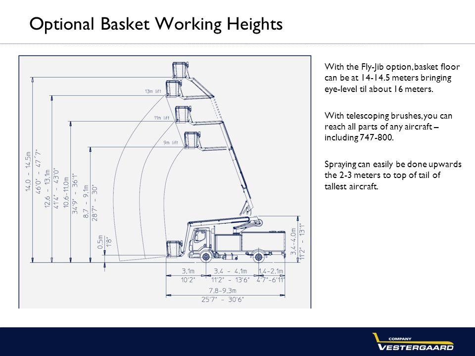 Optional Basket Working Heights