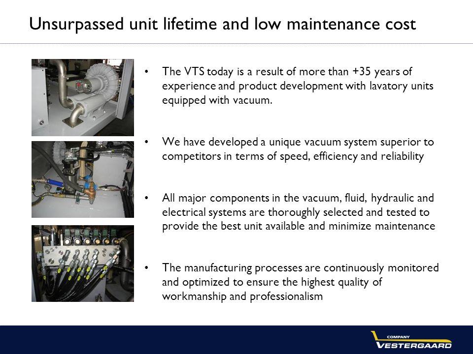 Unsurpassed unit lifetime and low maintenance cost