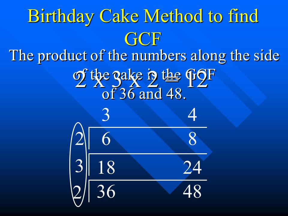 2 x 3 x 2 = 12 Birthday Cake Method to find GCF 3 4 2 6 8 3 18 24 2