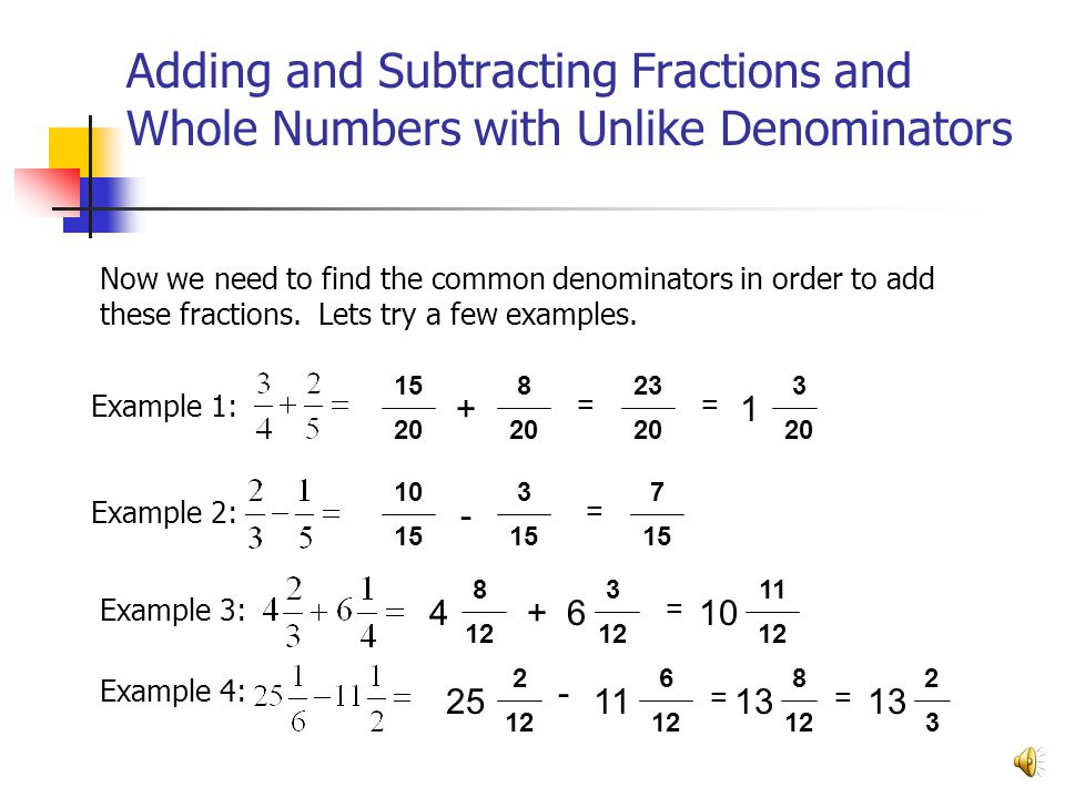 Adding and Subtracting Fractions and Whole Numbers with Unlike Denominators