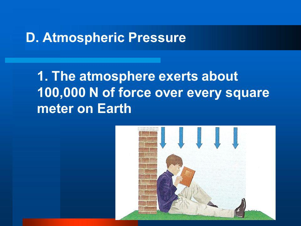D. Atmospheric Pressure