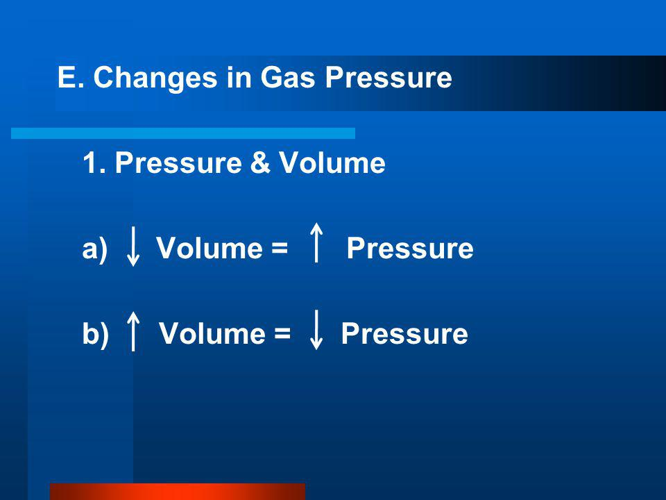 E. Changes in Gas Pressure 1