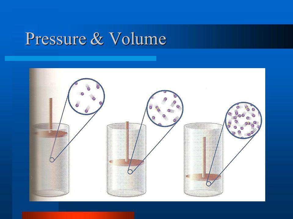 Pressure & Volume