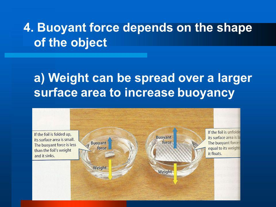 4. Buoyant force depends on the shape of the object