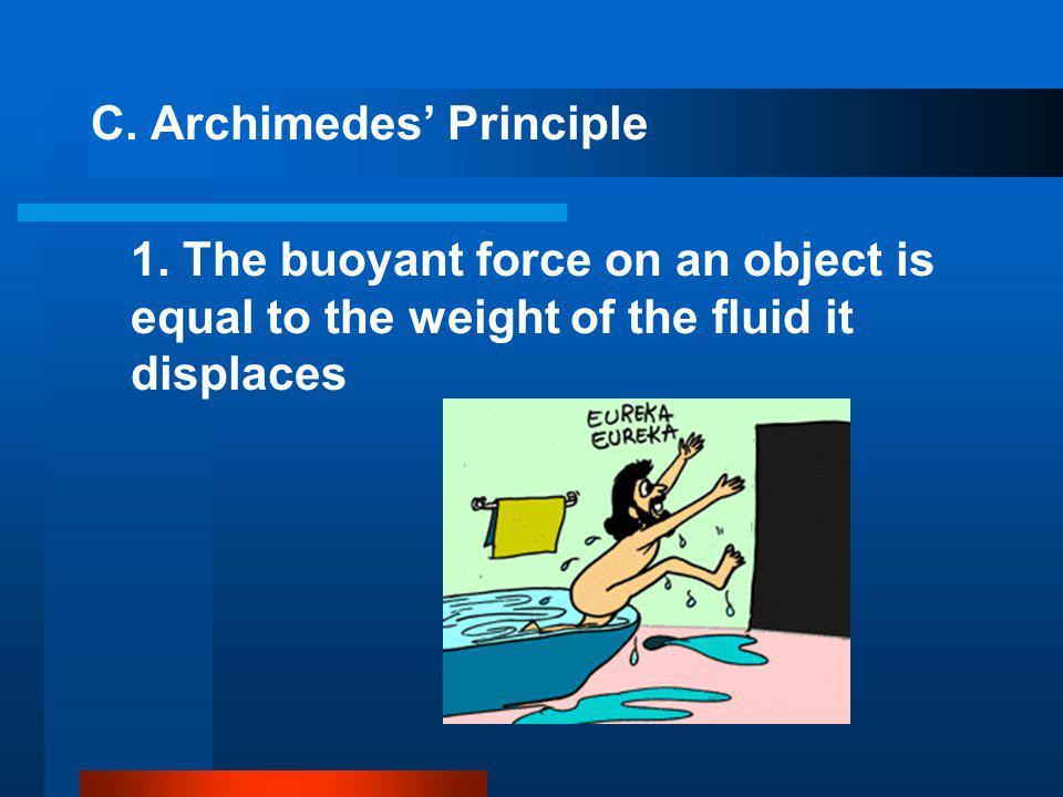 C. Archimedes' Principle