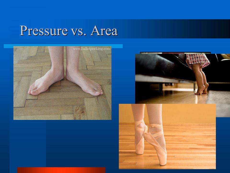 Pressure vs. Area