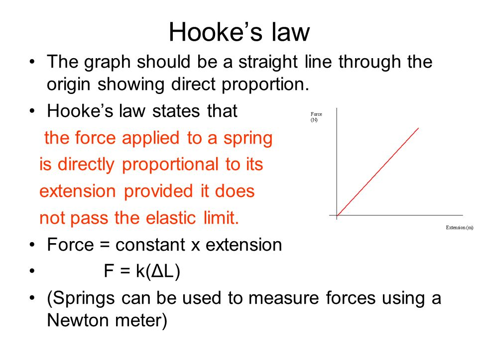Hooke's law The graph should be a straight line through the origin showing direct proportion. Hooke's law states that.