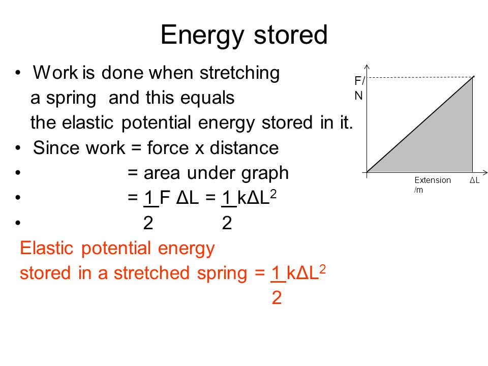 Energy stored Work is done when stretching a spring and this equals