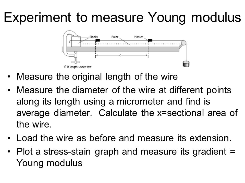 Experiment to measure Young modulus