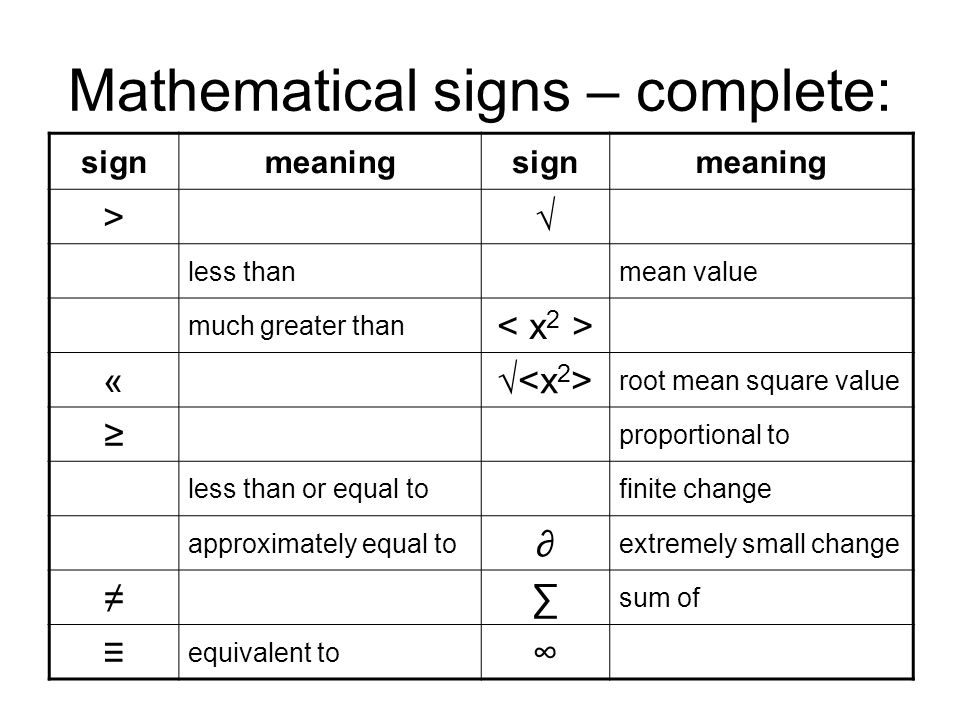 Mathematical signs – complete: