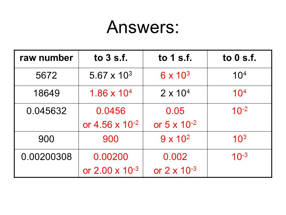 Answers: raw number to 3 s.f. to 1 s.f. to 0 s.f. 5672 5.67 x 103