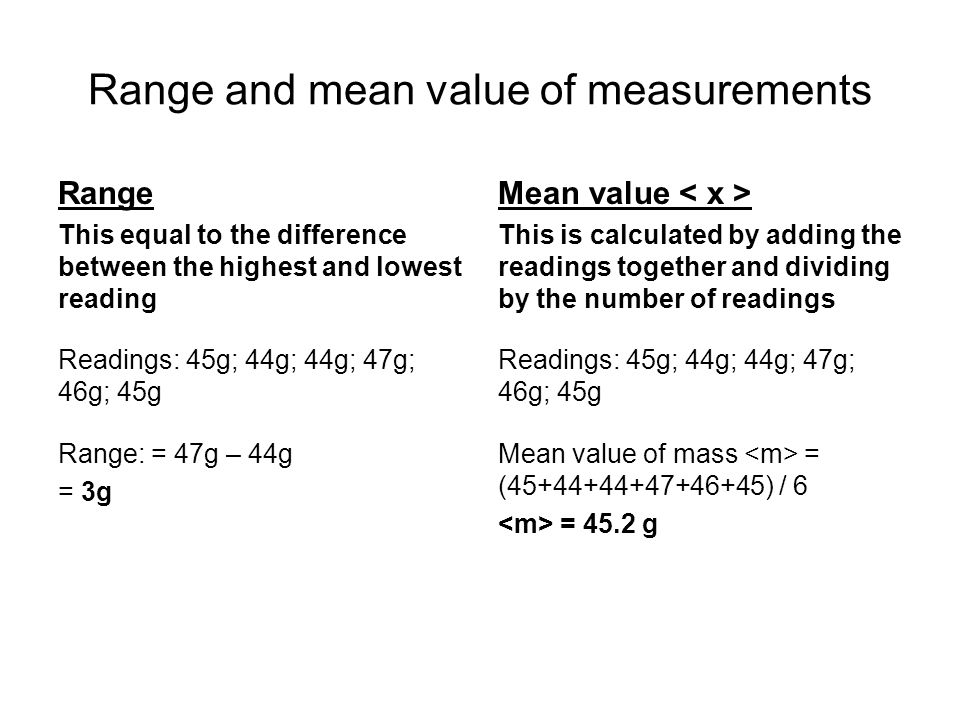 Range and mean value of measurements