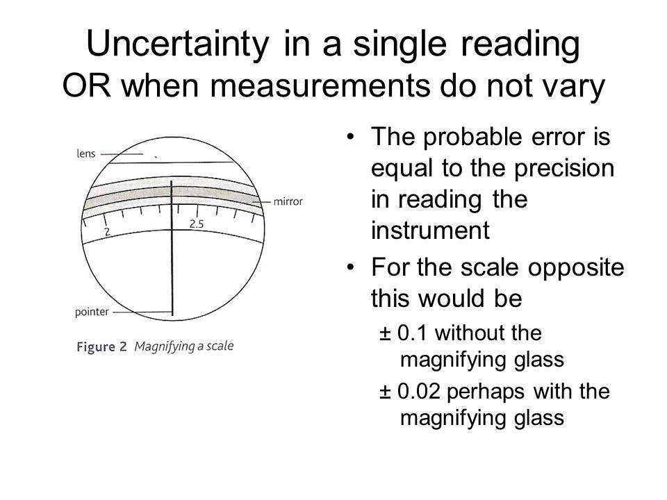 Uncertainty in a single reading OR when measurements do not vary