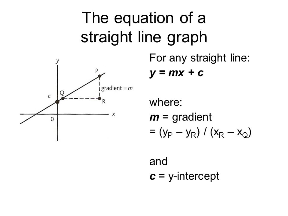 The equation of a straight line graph