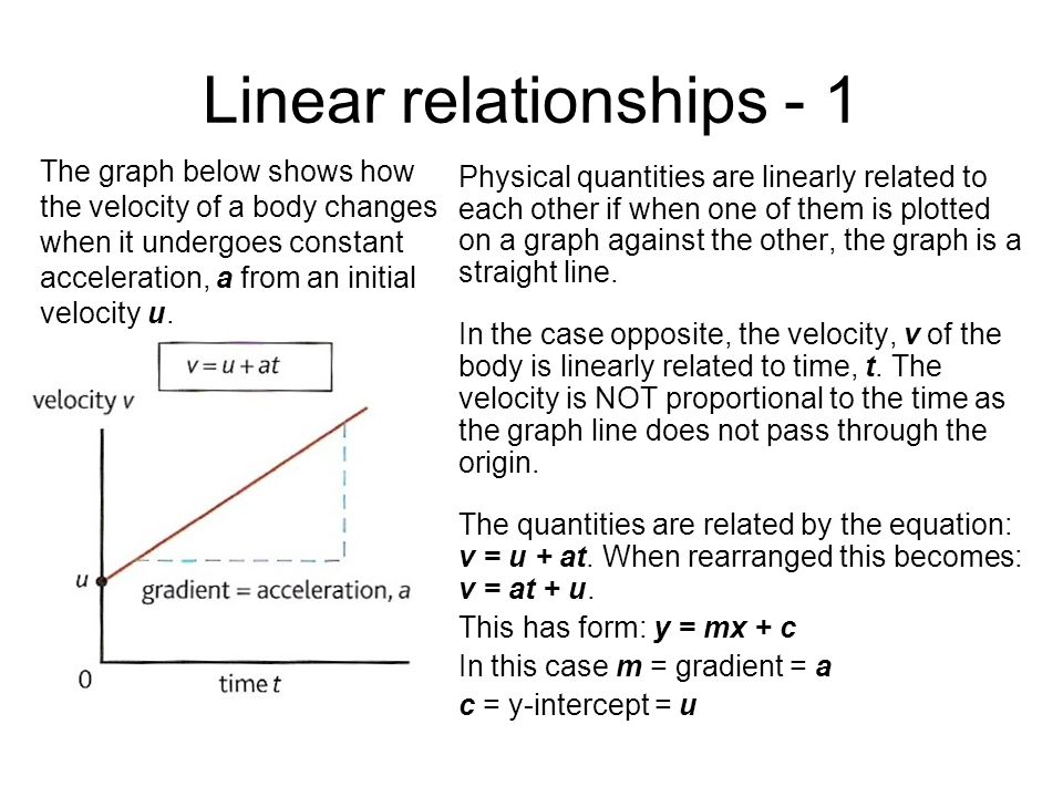 Linear relationships - 1