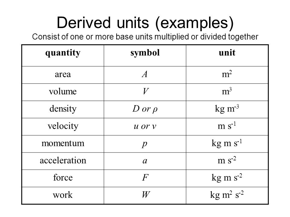 Derived units (examples) Consist of one or more base units multiplied or divided together