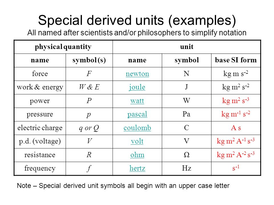 Special derived units (examples) All named after scientists and/or philosophers to simplify notation