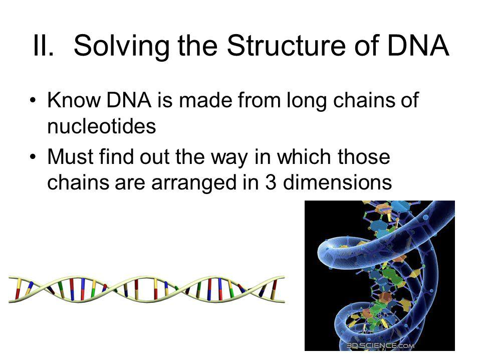 II. Solving the Structure of DNA