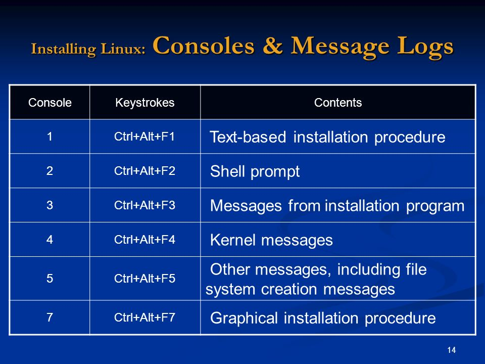 Installing Linux: Consoles & Message Logs