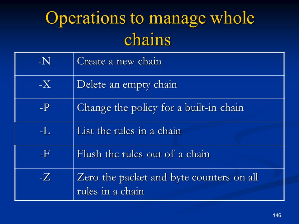 Operations to manage whole chains
