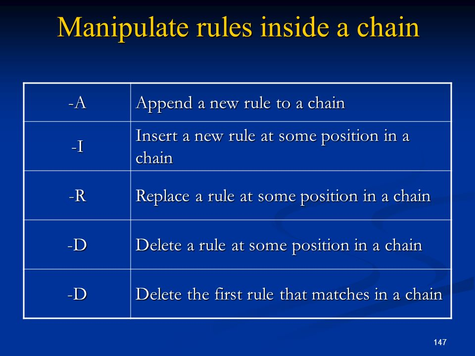 Manipulate rules inside a chain