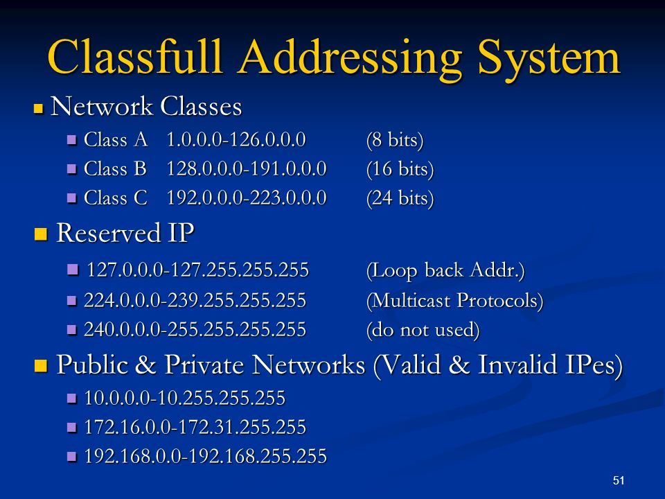 Classfull Addressing System