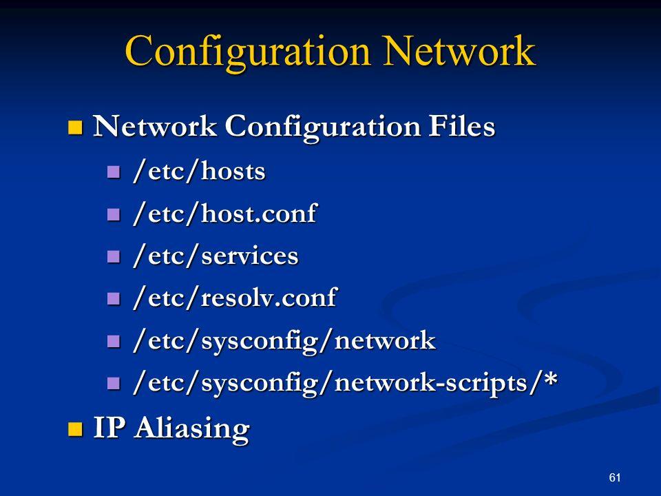 Configuration Network