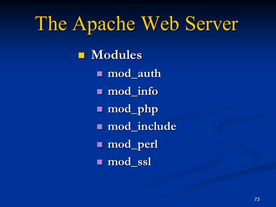 Modules mod_auth mod_info mod_php mod_include mod_perl mod_ssl