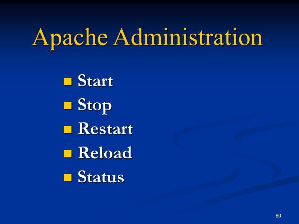 Start Stop Restart Reload Status