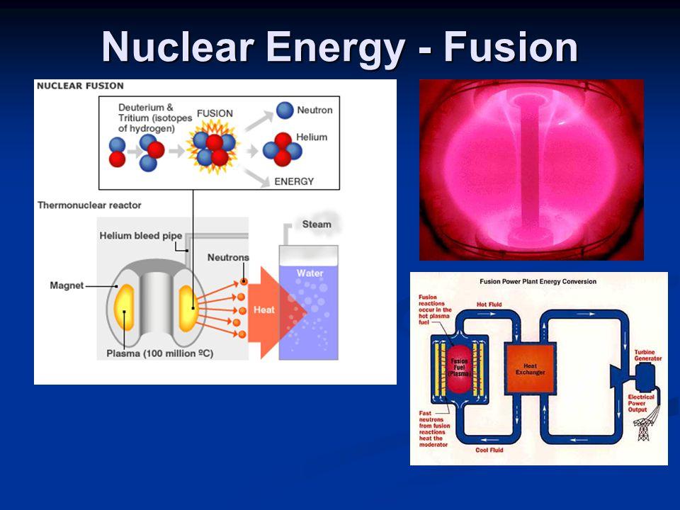 Nuclear Energy - Fusion