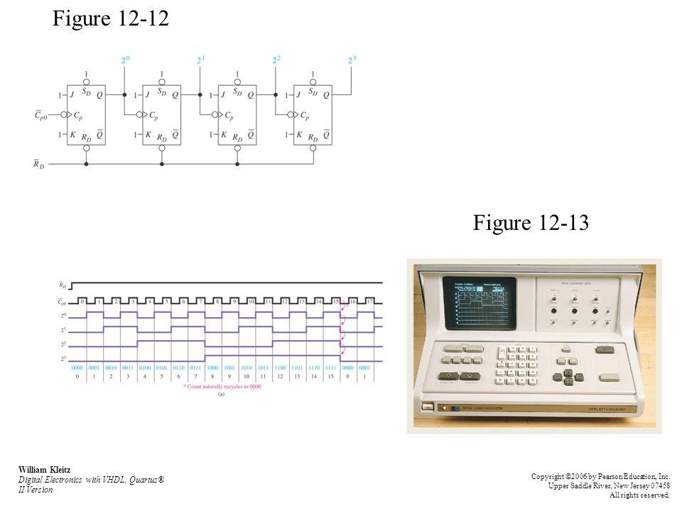 Figure 12-12 Figure 12-13. William Kleitz Digital Electronics with VHDL, Quartus® II Version.