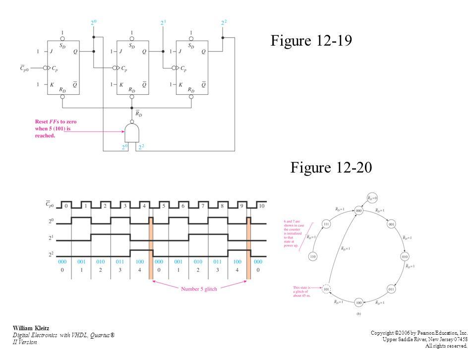 Figure 12-19 Figure 12-20. William Kleitz Digital Electronics with VHDL, Quartus® II Version.