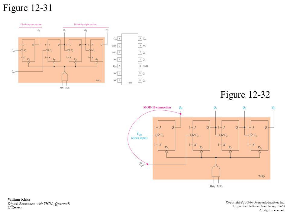 Figure 12-31 Figure 12-32. William Kleitz Digital Electronics with VHDL, Quartus® II Version.