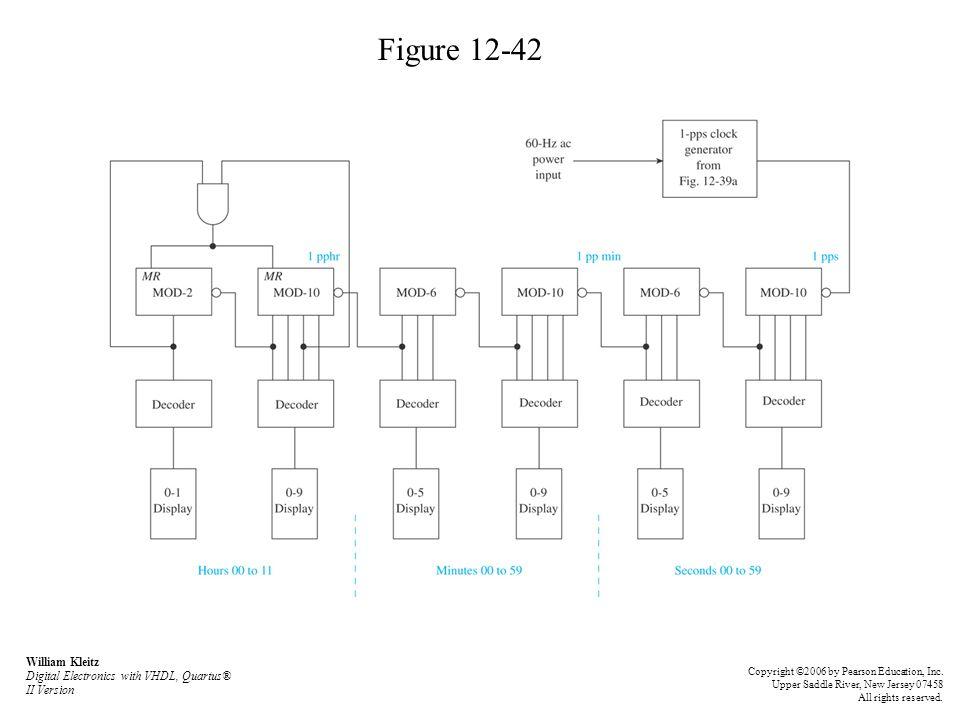 Figure 12-42 William Kleitz Digital Electronics with VHDL, Quartus® II Version.