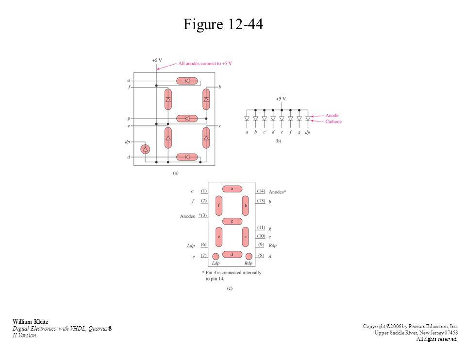 Figure 12-44 William Kleitz Digital Electronics with VHDL, Quartus® II Version.