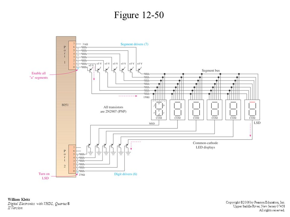 Figure 12-50 William Kleitz Digital Electronics with VHDL, Quartus® II Version.