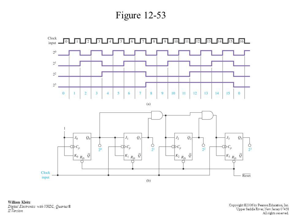 Figure 12-53 William Kleitz Digital Electronics with VHDL, Quartus® II Version.